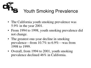 Youth Smoking Prevalence