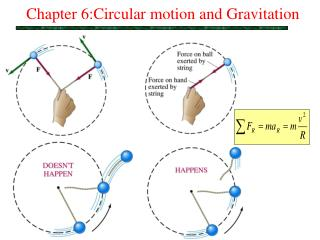 Chapter 6:Circular motion and Gravitation