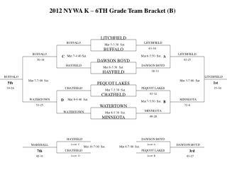 2012 NYWA K   6TH Grade Team Bracket B