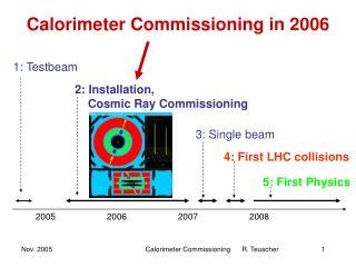 Calorimeter Commissioning in 2006