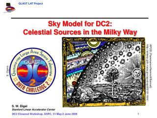 Sky Model for DC2:   Celestial Sources in the Milky Way                   S. W. Digel Stanford Linear Accelerator Center
