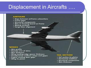 Displacement in Aircrafts  .