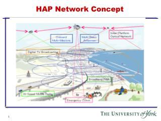 HAP Network Concept