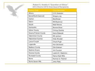 Robert S. Stubbs II Guardian of Ethics  2012 District 6910 Club Award Recipients