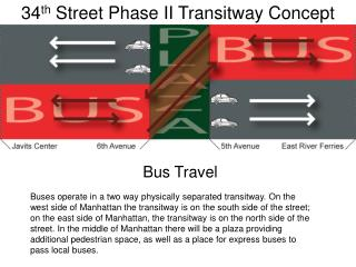 34th Street Phase II Transitway Concept