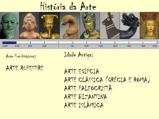 Hist ria da Arte
