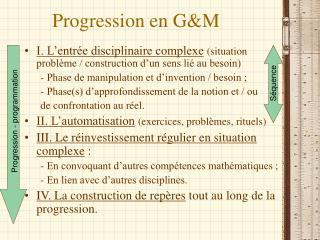 Progression en GM