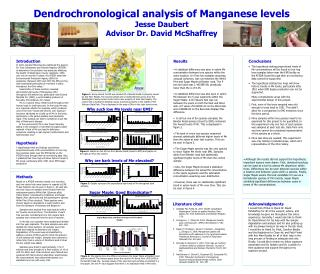Dendrochronological analysis of Manganese levels Jesse Daubert Advisor Dr. David McShaffrey