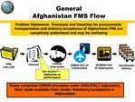 General Afghanistan FMS Flow