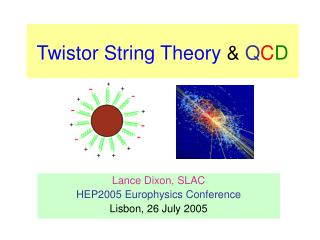 String Theory and QCD