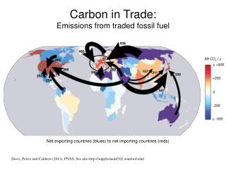 Carbon in Trade: Emissions from traded fossil fuel