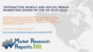 Interactive Mobile and Social Media Marketing Spend in theUS