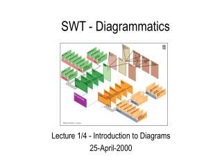 SWT - Diagrammatics