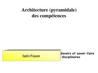 Architecture pyramidale des comp tences