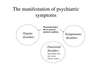 The manifestation of psychiatric symptoms