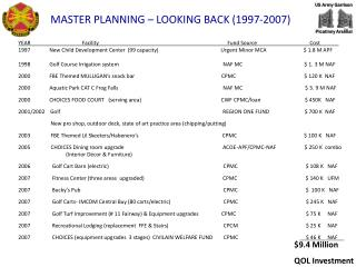 MASTER PLANNING   LOOKING BACK 1997-2007
