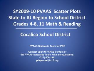 SY2009-10 PVAAS  Scatter Plots State to IU Region to School District Grades 4-8, 11 Math  Reading