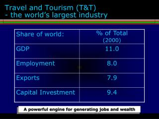 Travel and Tourism TT - the world s largest industry