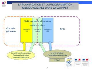 LA PLANIFICATION ET LA PROGRAMMATION MEDICO SOCIALE DANS LA LOI HPST