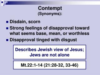 Contempt Synonyms: