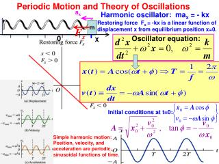 Periodic Motion and Theory of Oscillations