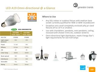 LED A19 Omni-directional  a Glance