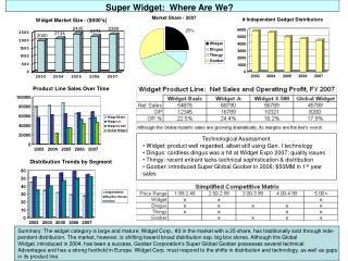Super Widget:  Where Are We