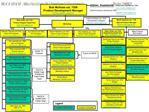Bob McHose ext. 7308 Product Development Manager MCHOSE_ROBERT_Ecat