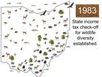 State income tax check-off for wildlife diversity established.