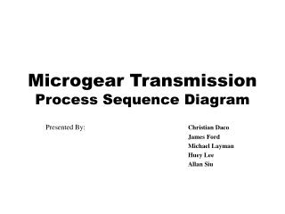 Microgear Transmission Process Sequence Diagram