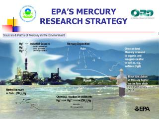 EPA S MERCURY RESEARCH STRATEGY