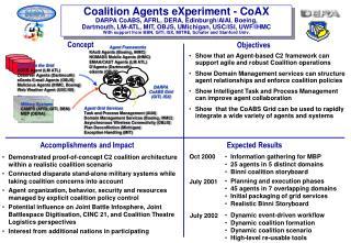 Coalition Agents eXperiment - CoAX DARPA CoABS, AFRL, DERA, Edinburgh