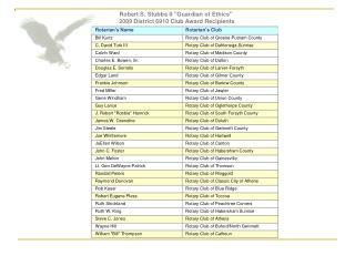 Robert S. Stubbs II Guardian of Ethics  2009 District 6910 Club Award Recipients