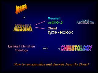Earliest Christian theology