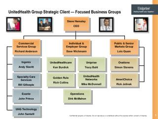 UnitedHealth Group Strategic Client   Focused Business Groups
