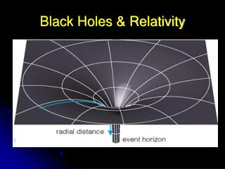 Black Holes  Relativity