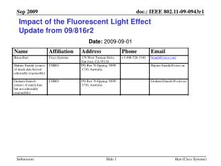 Impact of the Fluorescent Light Effect Update from 09
