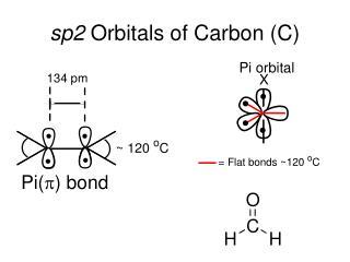 Sp2 Orbitals of Carbon C