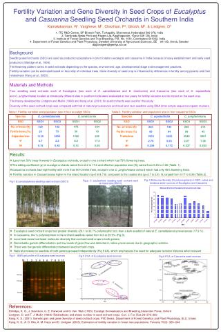 Fertility Variation and Gene Diversity in Seed Crops of Eucalyptus and Casuarina Seedling Seed Orchards in Southern Indi