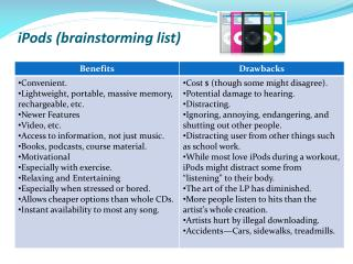 IPods brainstorming list