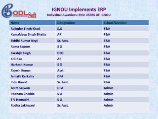 IGNOU Implements ERP Individual Awardees: END USERS OF IGNOU
