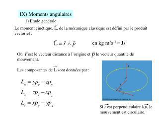 IX Moments angulaires