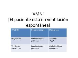 VMNI  El paciente est  en ventilaci n espont nea