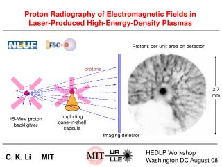 Proton Radiography of Electromagnetic Fields in  Laser-Produced High-Energy-Density Plasmas