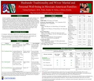 Husbands Traditionality and Wives Marital and    Personal Well-being in Mexican American Families Yuliana Rodriguez, Jil