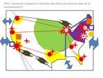 Titre : Comment s organise le territoire des Etats Unis dans le cadre de la mondialisation
