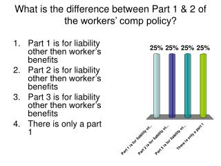 What is the difference between Part 1  2 of the workers  comp policy
