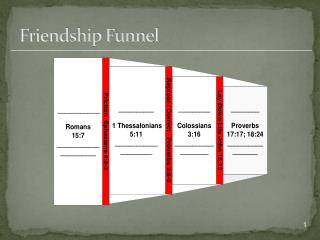 Friendship Funnel