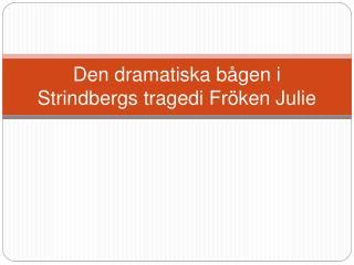 Den dramatiska b gen i Strindbergs tragedi Fr ken Julie