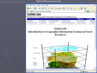 ESRM 250 Introduction to  Geographic Information Systems  in Forest Resources  Peter Schiess  Tue Thurs  Classes:  2:30
